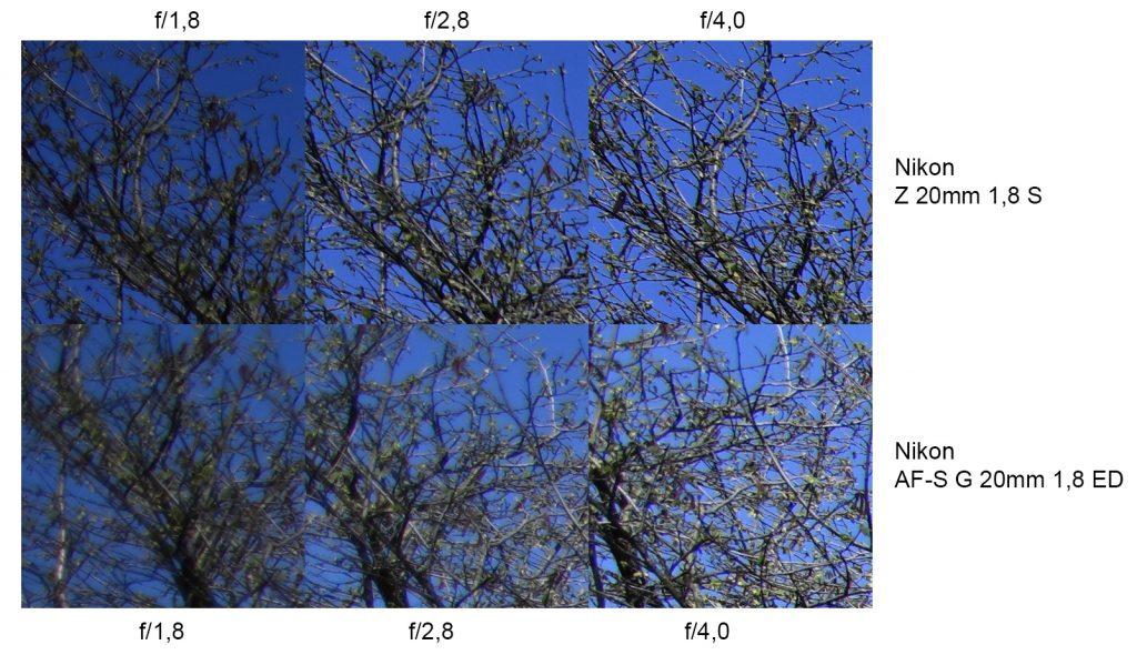 Bildecke links oben: Nikon Z 20mm 1,8 S vs. AF-S 20mm 1,8G ED